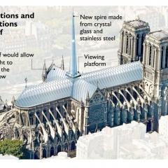 © Norman Foster, Notre Dame, Parigi, 2019, da: www.finestresullarte.info